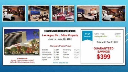 travel savings example